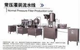 CYG饮料灌装生产线